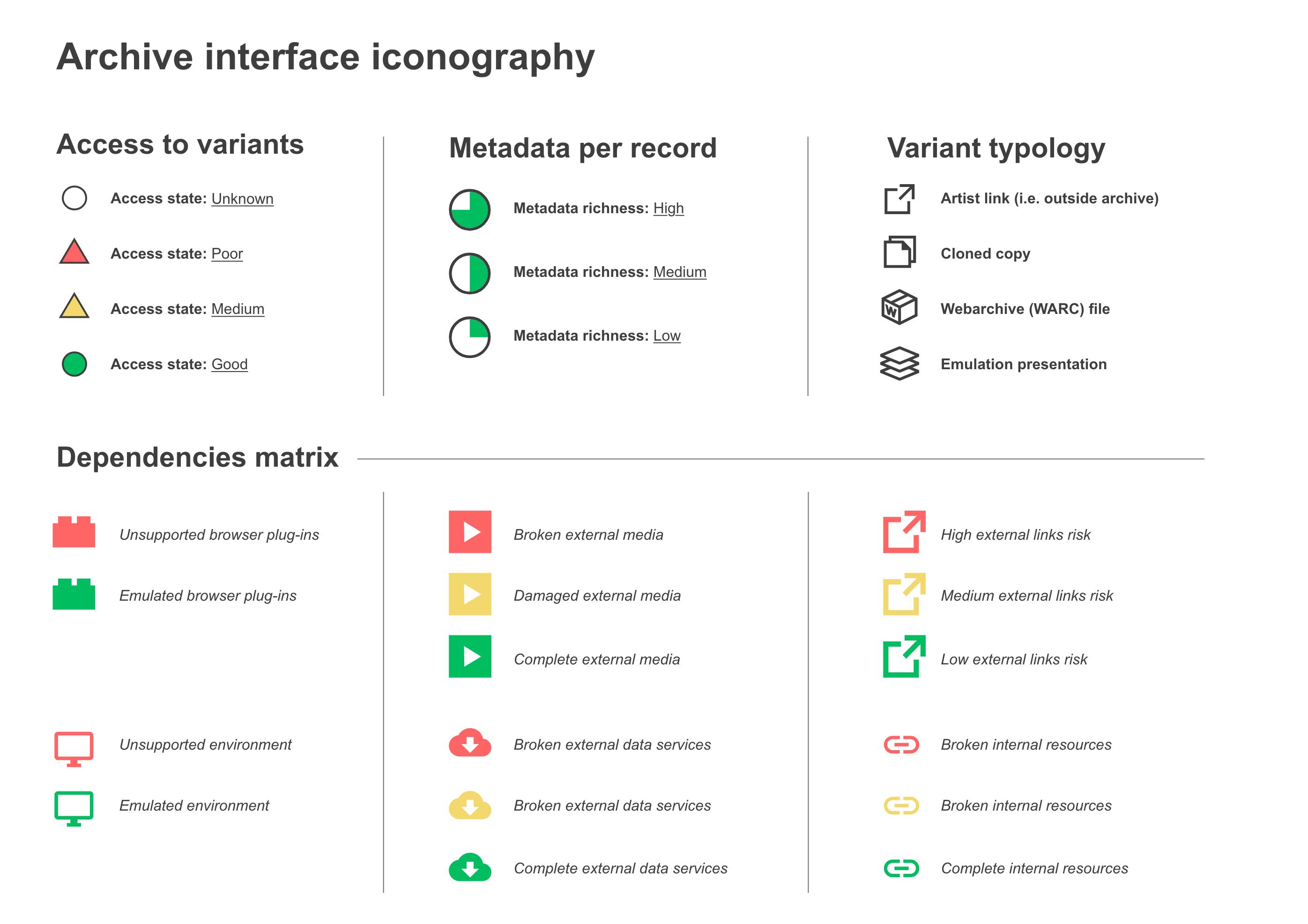 ArtBase_prototype_iconography